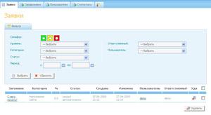 Техническая поддержка сайта, стоимость в месяц техподдержки веб-сайтов, профессиональная поддержка сайтов в Москве